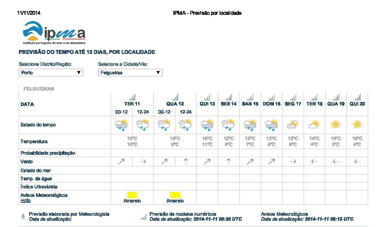 IPMA - Previsão por localidade-page-001