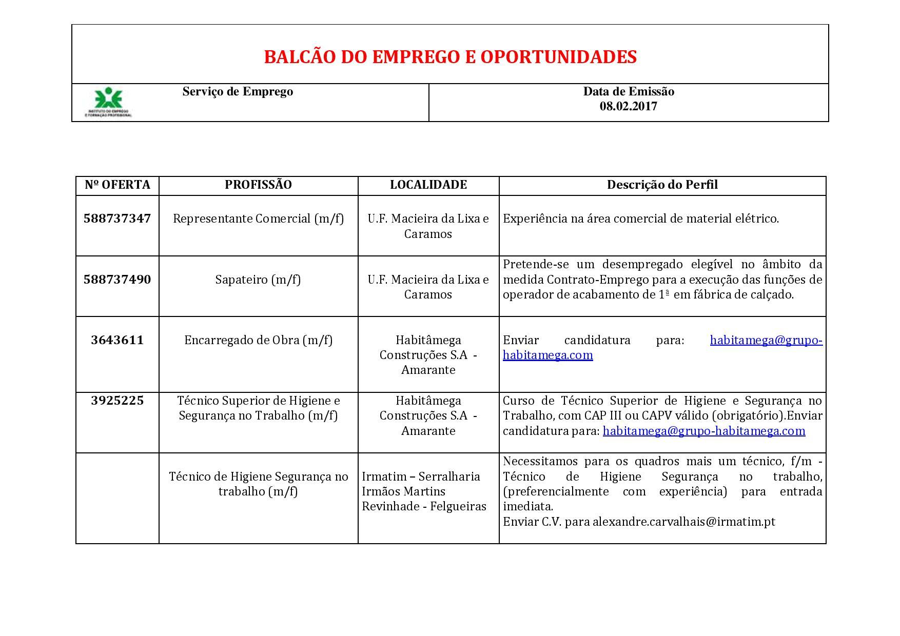 Oferta Emprego_8_Fevereiro-page-001 (1)